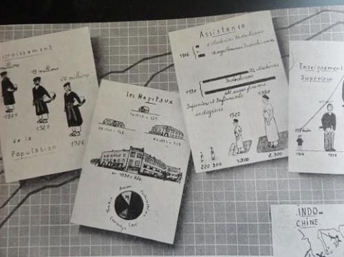 Dessins d'élèves français illustrant l'œuvre française en Indochine.
