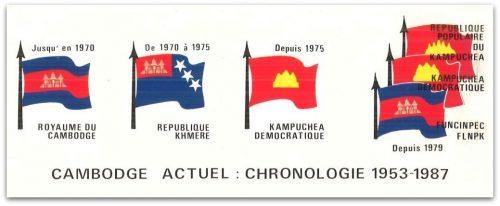 cambodianflags